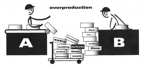 overproduction-e1351860597383
