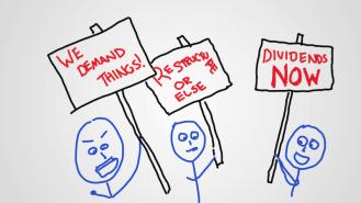 shareholder-demands