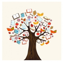continual-learning-tree