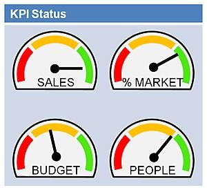 kpi-status