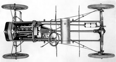 model-t-chassis