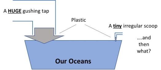Plastic picture 1