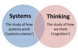 Systems thinking diagram