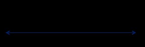 service contact spectrum