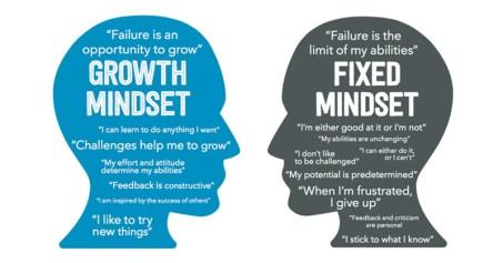 fixed vs growth mindsets1