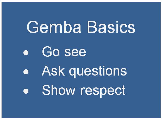 Gemba basics